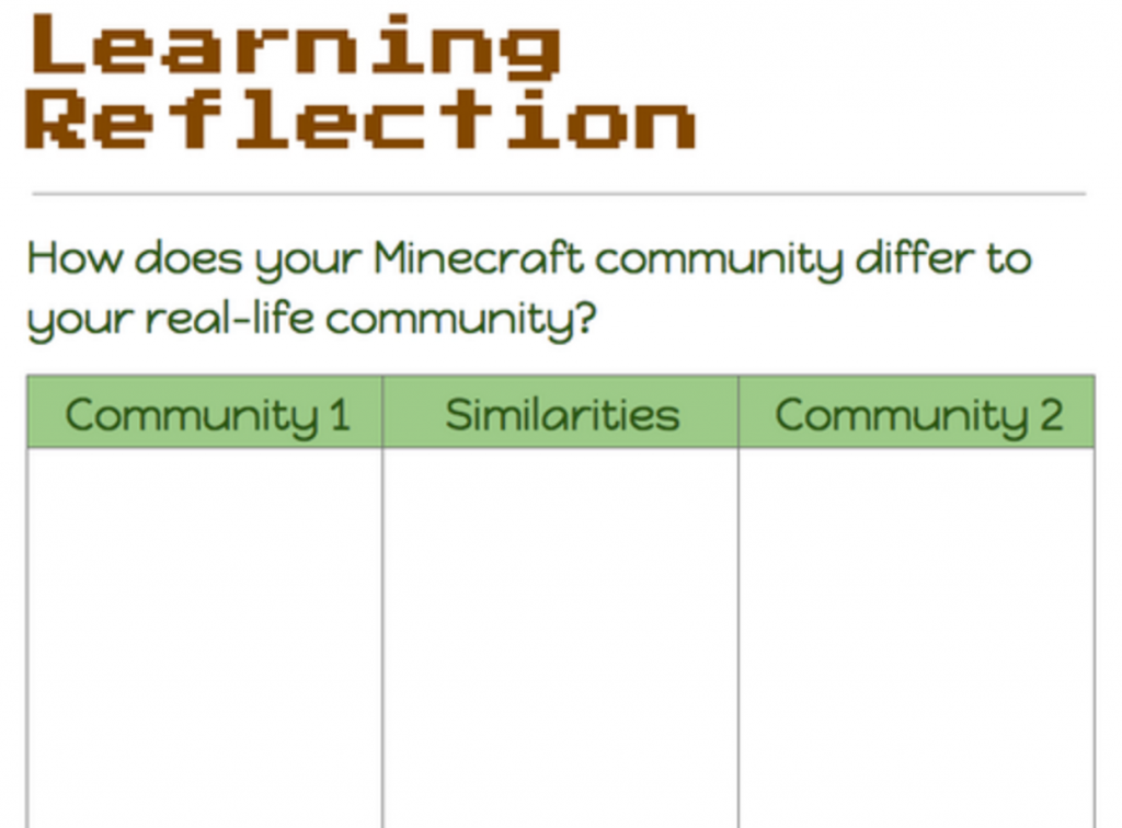 Minecraft Archives • Page 2 of 3 • TechNotes Blog