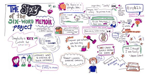 memoir examples for elementary students