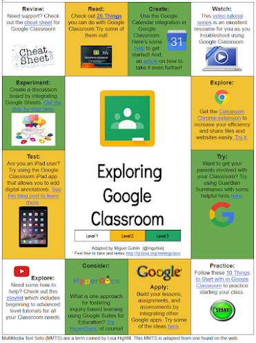 Note-Taking on Chromebooks • TechNotes Blog