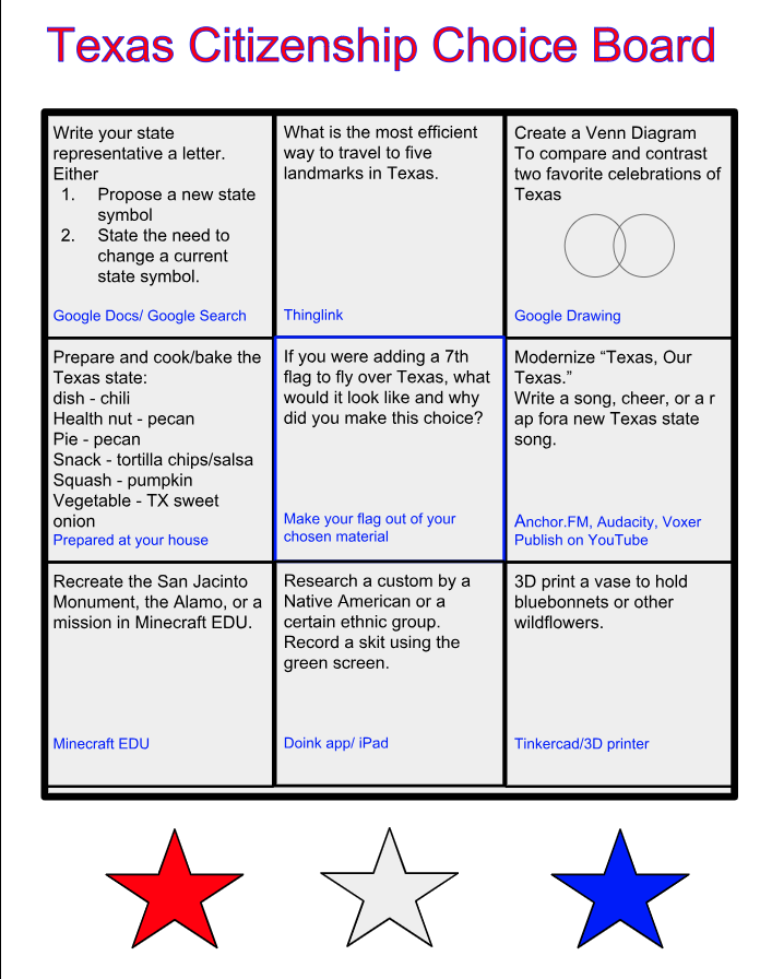Creating A Choice Board For Your Classroom Technotes Blog