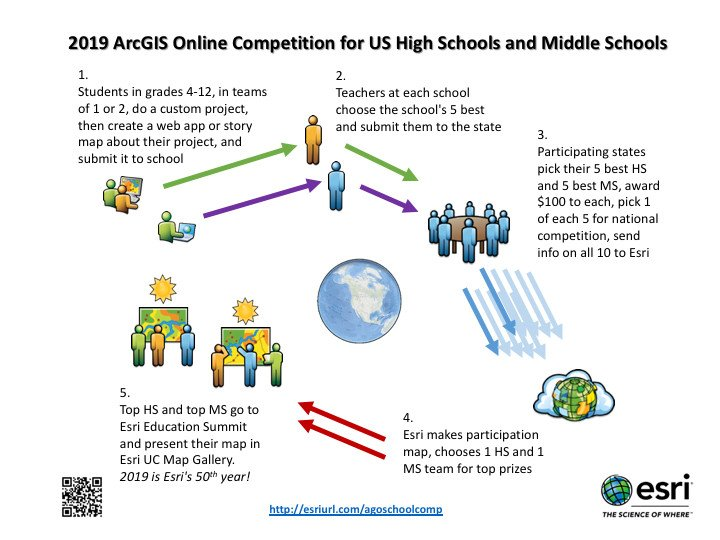 2019 Online Map Competition for Secondary Students • TechNotes Blog