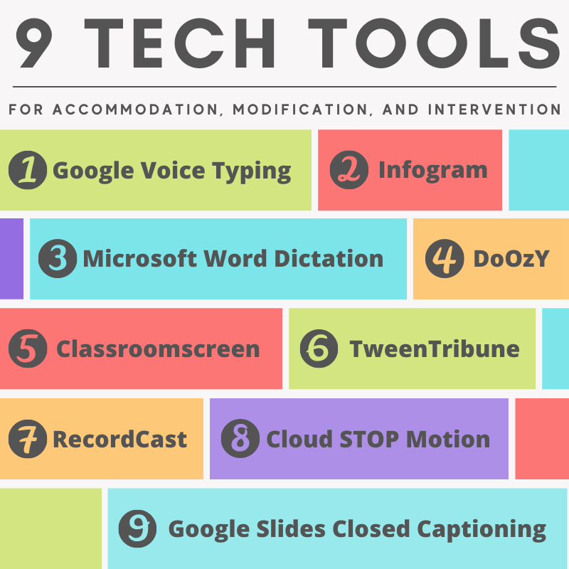 Nine Technology Tools for Accommodation, Modification, and Intervention
